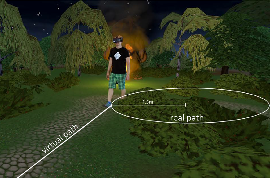 Telewalk: Towards Free and Endless Walking in Room-Scale Virtual Reality