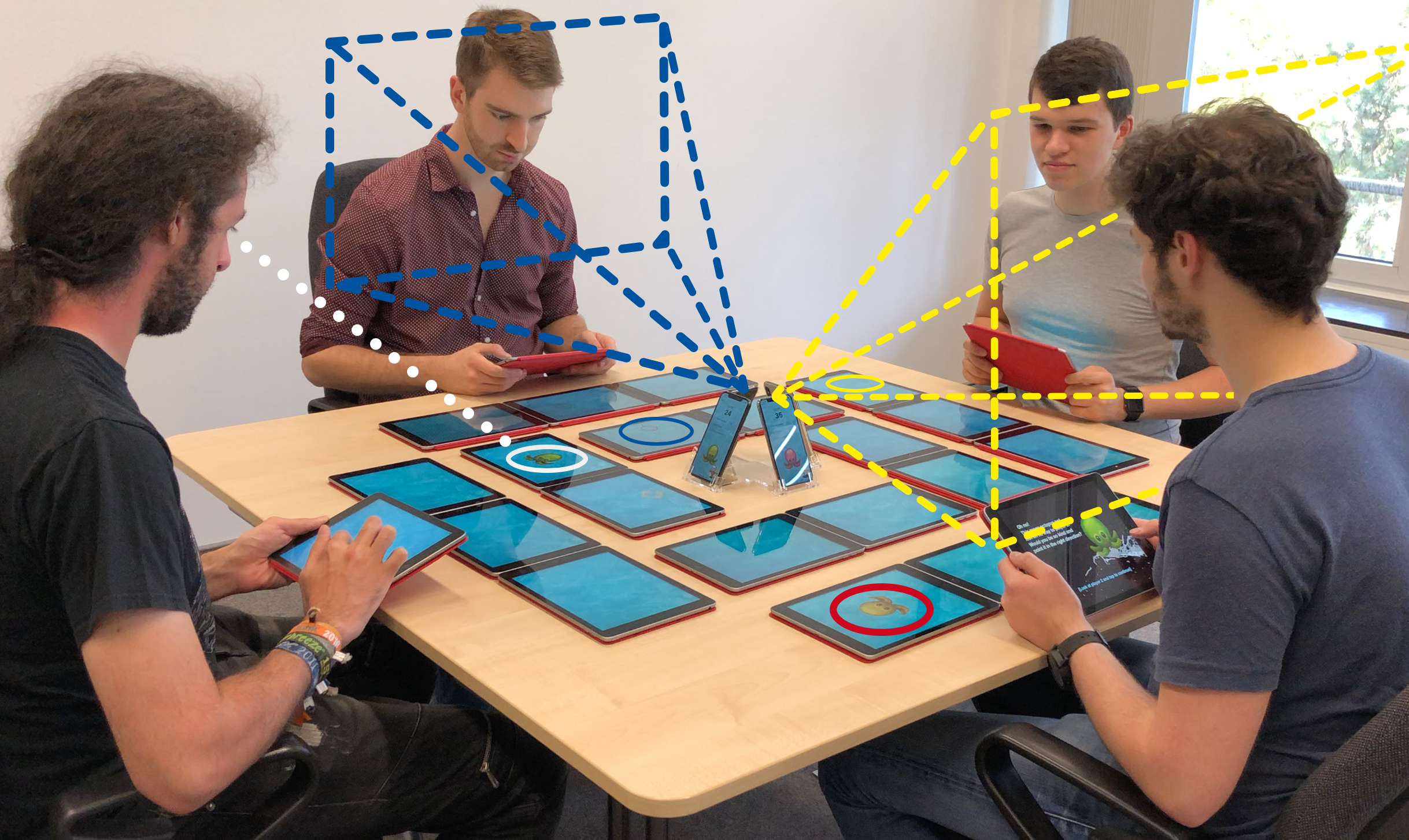 GazeConduits: Calibration-Free Cross-Device Collaboration through Gaze and Touch