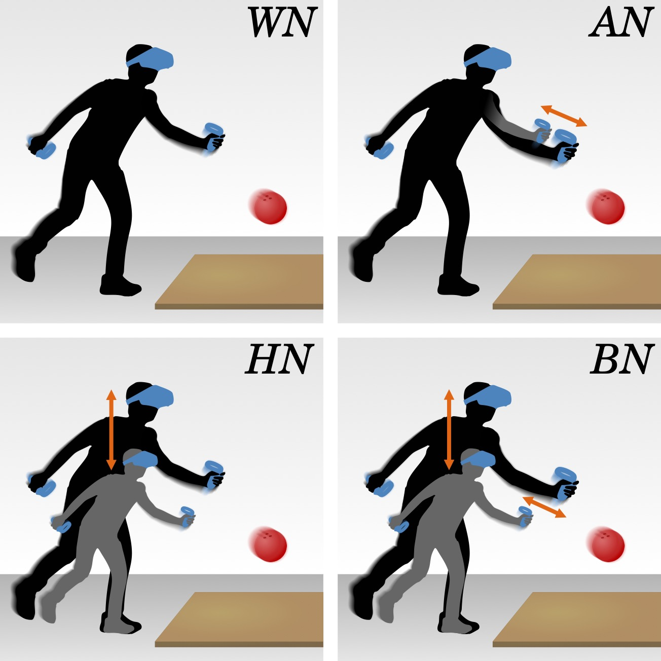 Understanding User Identification in Virtual Reality Through Behavioral Biometrics and the Effect of Body Normalization